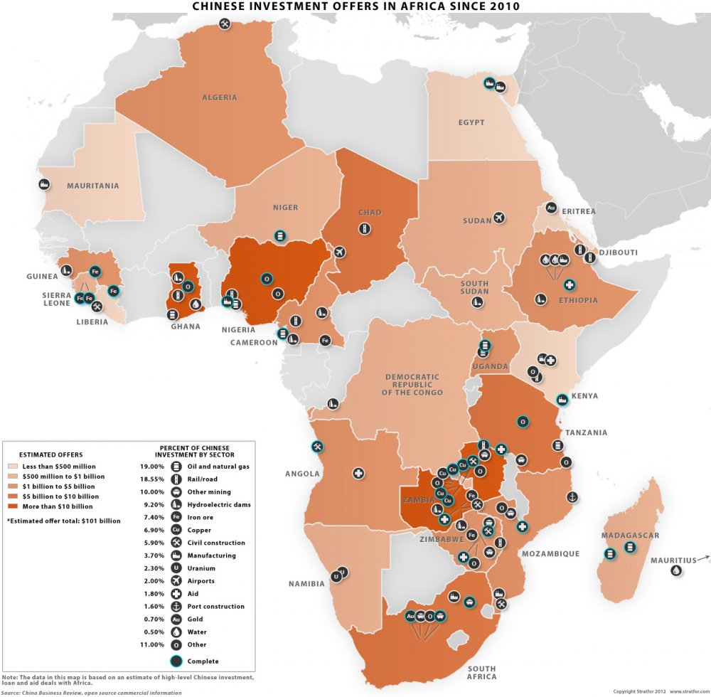 proposed Chinese investments in Africa for the period of 2010